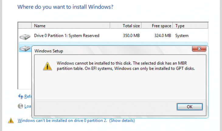 FIX: Windows cannot be installed to this disk